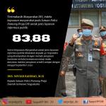 INDEKS KEPUASAN MASYARAKAT PADA SATUAN POLISI PAMONG PRAJA DAERAH ISTIMEWA YOGYAKARTA